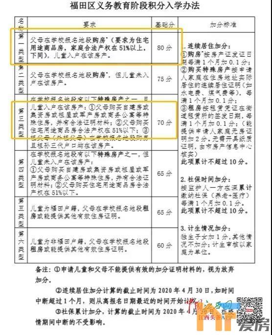 """《【恒煊总代理】集体维权后又潜入找""""证据"""" 为孩子上学深圳家长有多拼?》"""
