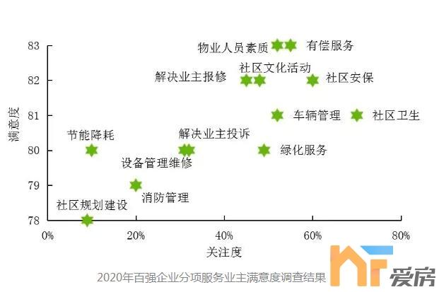 《【恒煊总代理】房产升值的核心竞争力正在发生大变!》
