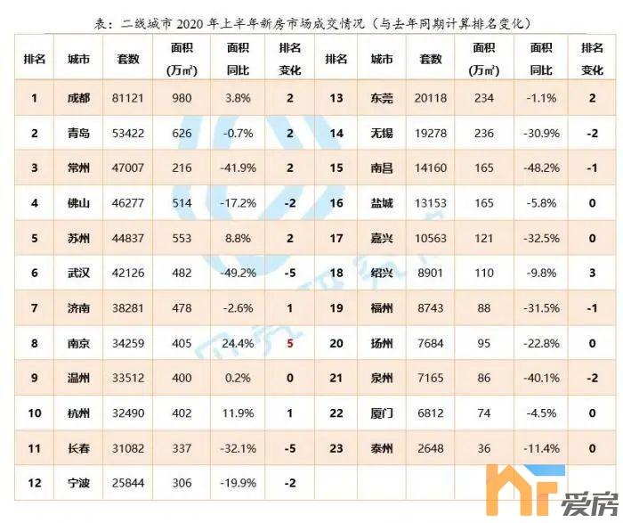 """《【恒煊代理官网】杭州发布""""限售、限购、限摇""""新政》"""