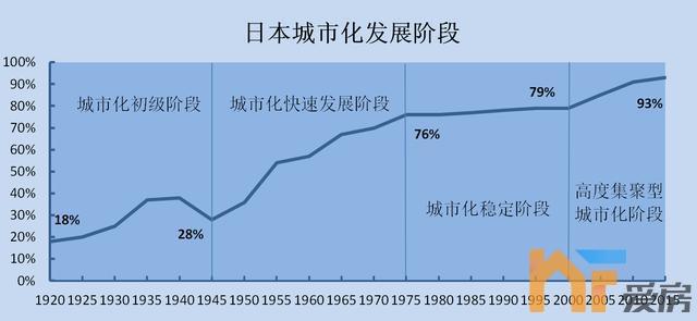 《【恒煊平台最大总代】免费送房子!日本空置率创新高!对楼市有何影响?》