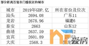 《【恒煊娱乐怎么代理】GDP百强榜出炉!江西3城入围,分别是……》
