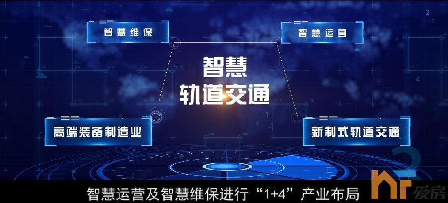 南昌轨道交通产业园一期重点项目7.png