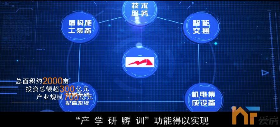 南昌轨道交通产业园一期重点项目9.png
