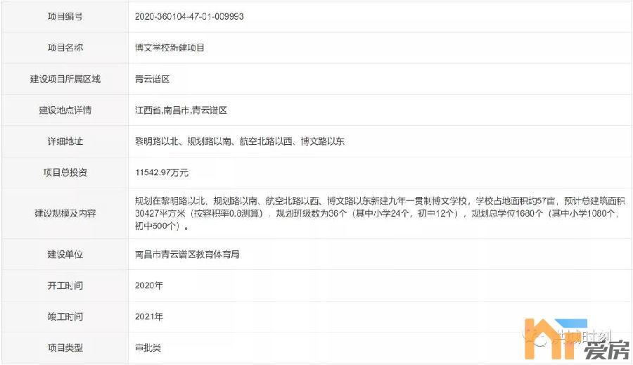 《【恒煊代理官网】确定了!洪都新城博文学校正式签约师大附属实验学校!》