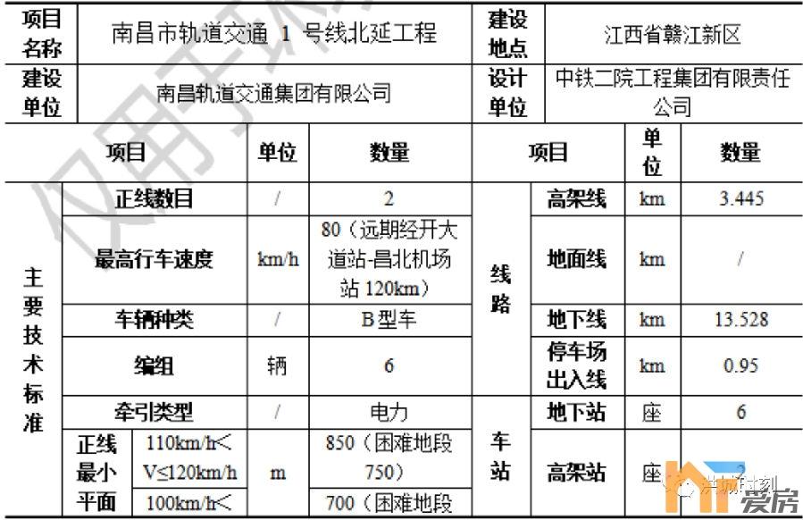 南昌地铁1号线北延4.png