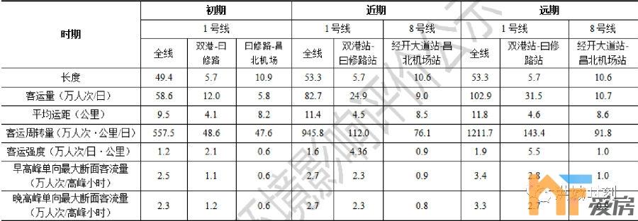 南昌地铁1号线北延6.png