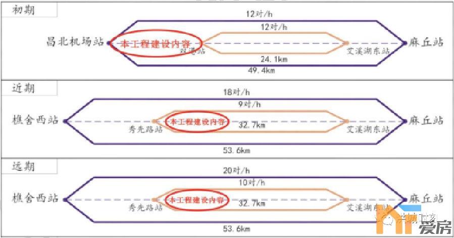 南昌地铁1号线北延8.png