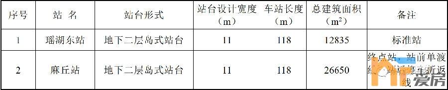 南昌地铁1号线东延4.png