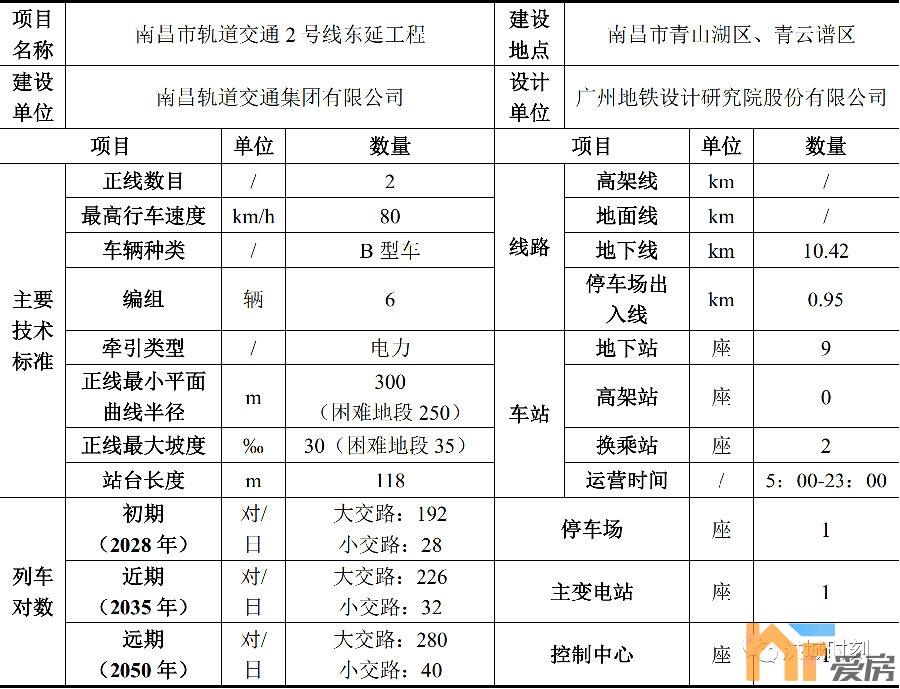 南昌地铁2号线东延3.png