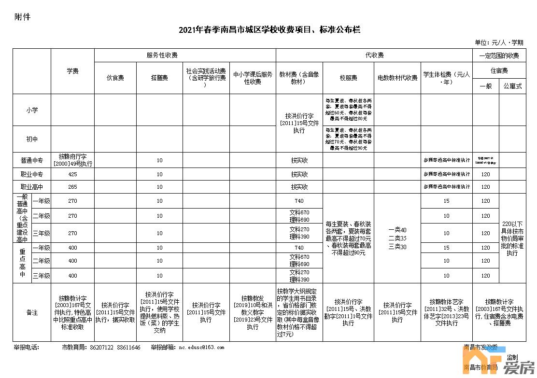 南昌中小学2021春季学期收费标准公布1.png