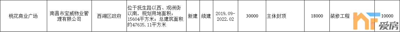 桃花商业广场