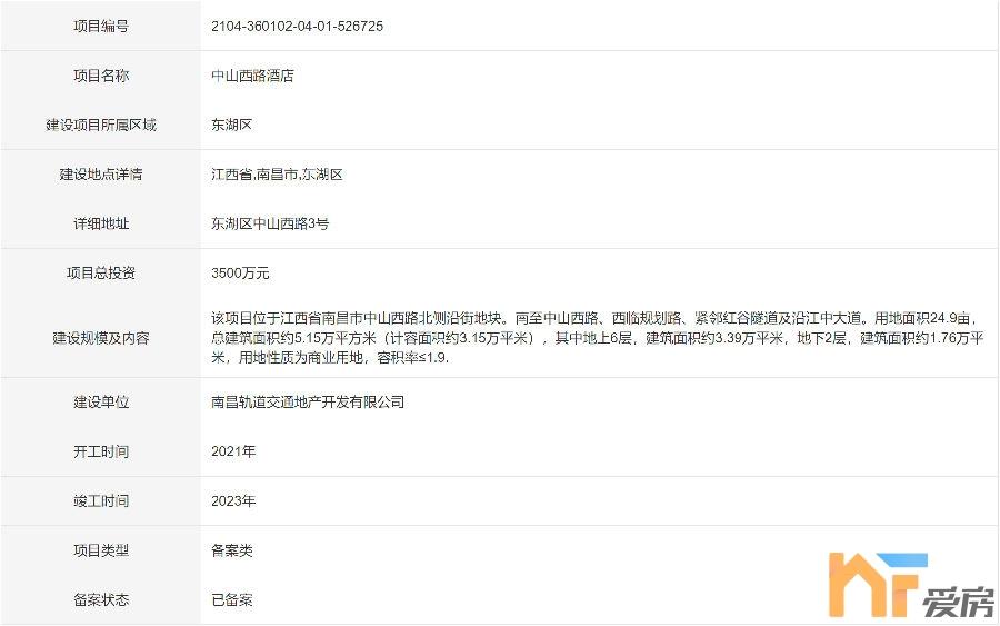 投资3500万元!滕王阁地铁上盖酒店正式备案!规划内容出炉!.png